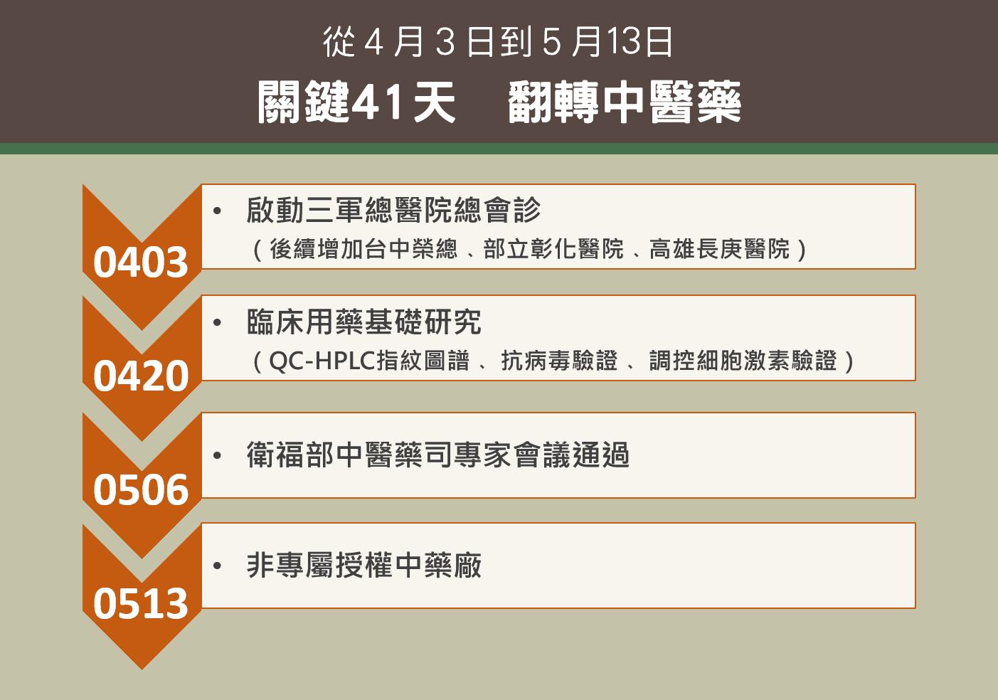 專訪衛福部國家中醫藥研究所所長蘇奕彰
